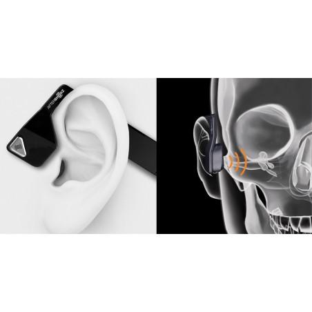 Audifonos bone conduction